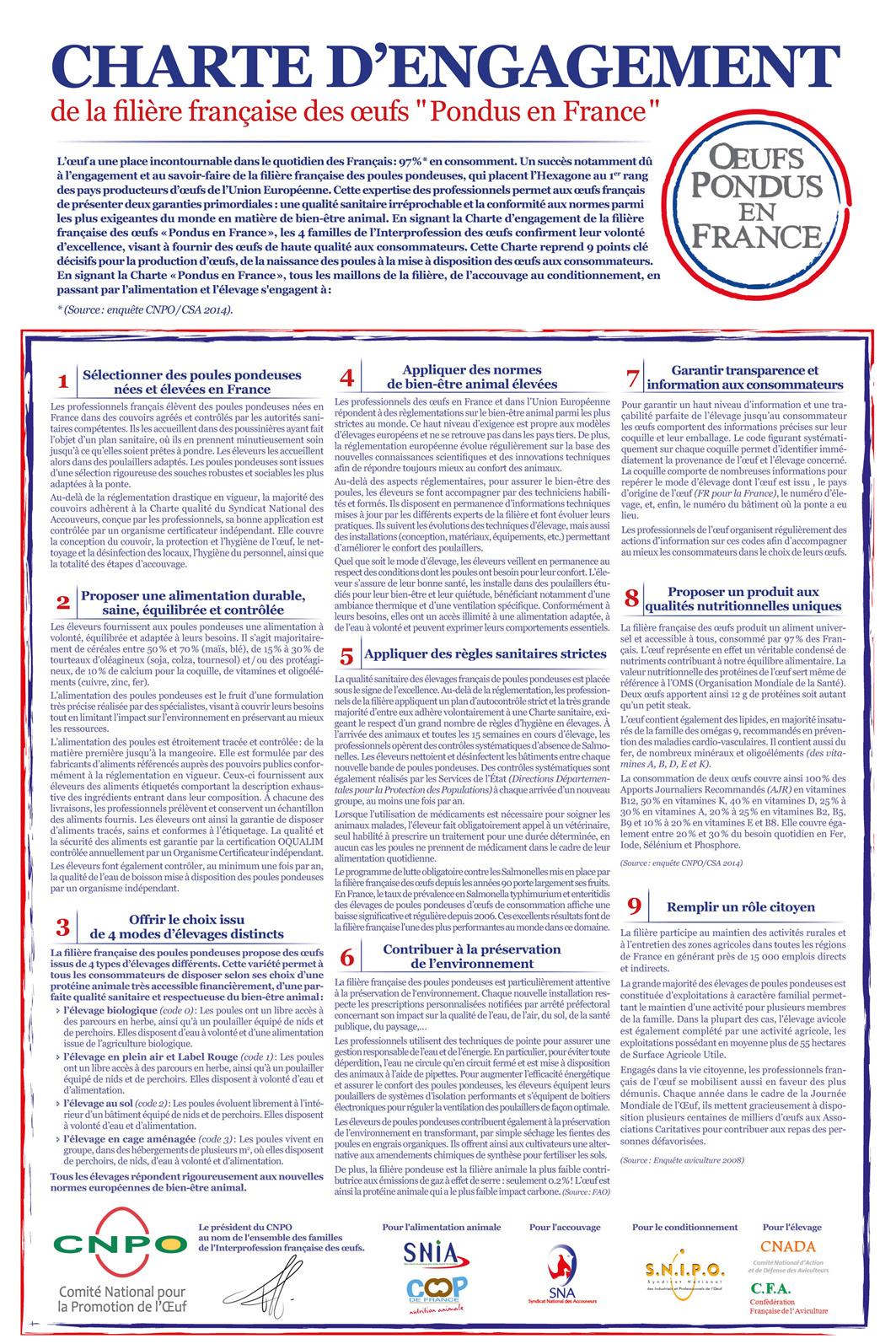 Journée Mondiale de l'Oeuf : La filière française des œufs lance la Charte d'Engagement - Pondus en France