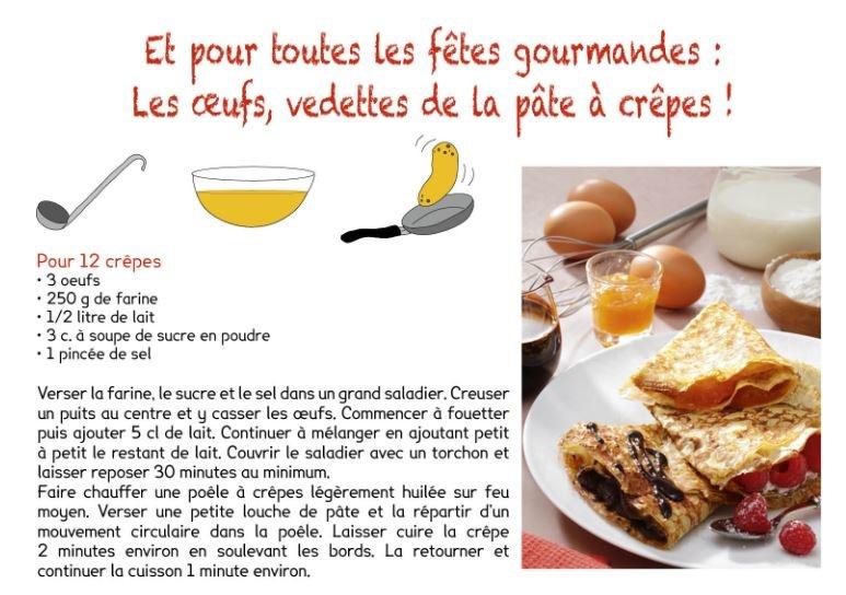 Les 10 desserts préférés des Français, suite...